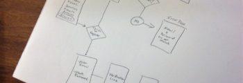 User Task Sketch